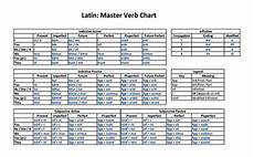 Latin Syntax Chart Latin I Verb Crossword Big Fat Asian