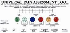 Universal Assessment Chart Control Amp Blood Clots