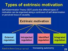 Types Of Motivation In The Workplace Extrinsic Motivation And Goal Setting