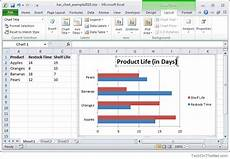 Charts And Graphs Microsoft Excel 2010 Ms Excel 2010 How To Create A Bar Chart