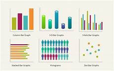 Types Of Graphs And Charts Rom Knowledgeware Advantages And Disadvantages Of
