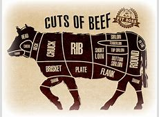 Beef Cuts for Grilling   Smoke Science   Pit Boss Grills