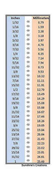 Conversion Chart Millimeters To Inches Sparkly Ladies For Beaders Basic Wire Information