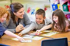computational thinking for kindergartners edutopia