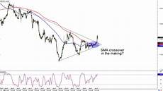 Gbp Chf Historical Chart Chart Art Range And Breakout Plays On Gbp Usd And Gbp Chf