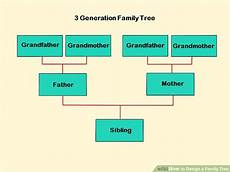 Three Generation Family Tree Chart How To Design A Family Tree With Pictures Wikihow