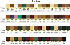 Chart Furniture Leather Repair In St Louis Mo 314 351 9800 Leather