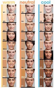 Ricci Foundation Colour Chart L Oreal Paris True Match Mineral Foundation Available