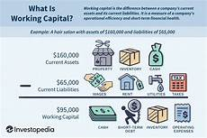 Work Capital Working Capital Nwc Definition