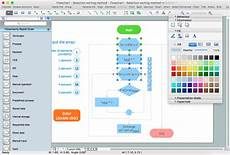 Flow Chart Design Flowchart Design Flowchart Symbols Shapes Stencils And