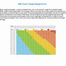 Healthy Height And Weight Chart Height And Weight Chart Know Your Weight Healthy