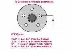 Lug Pattern Chart How To Determine 5 Lug Bolt Pattern