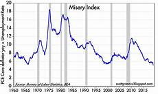 Bitcoin Misery Index Chart Bye Bye Misery Seeking Alpha