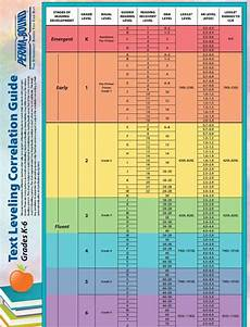 Scholastic Grade Level Chart Librarydoor Text Levels And Readability This Chart Is