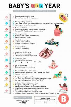 Newborn Baby Progress Chart A Quick Guide To Baby S First Year Milestones Baby