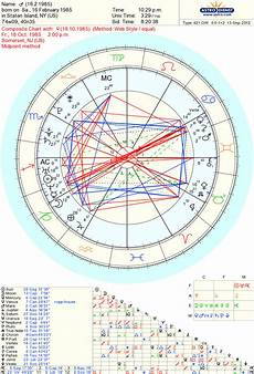 Twin Flame Astrology Chart Free Help I Am Losing My Mind And I Don T Know Where Else To