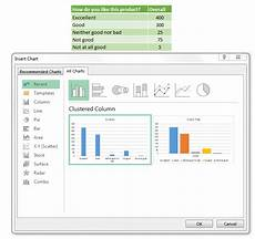 Excel 2013 Chart Wizard Excel Chart Elements And Chart Wizard Tutorials