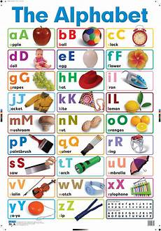 Alphabet And Number Wall Charts Alphabet Wall Chart Laminated 76cm X 52cm Promoni S