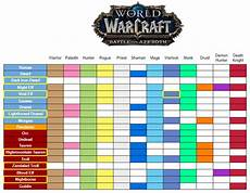 Wow Races And Classes Chart Updated Race Class Combos For Battle For Azeroth Wow