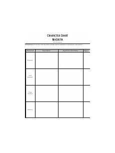 Macbeth Character Chart Pdf Macbeth Character Map Printable Pdf Download