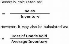 Inventory Turnover Ratio Formula What Is Inventory Turnover Ratio Bayt Com Specialties