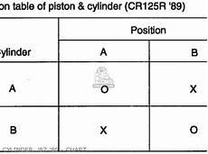 2004 Cr125 Jetting Chart Honda Cr125r 1988 J Usa Parts Lists And Schematics