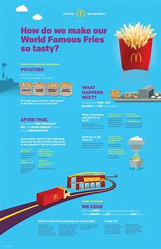 Mcdonald S Supply Chain Video Mcdonalds Shows Off How Its French Fries Are Made