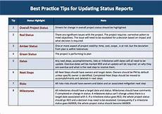 Status Report Formats Do You Know How To Create A Good Quality Successful