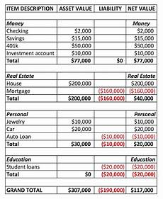 Best Net Worth Tracker How To Track Your Net Worth