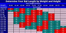 Youth Bat Size And Weight Chart 10 Best Youth Baseball Bats Reviews Amp Sizing Buying