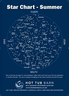 Star Chart For Date Free Star Charts For Tub Owners And Everybody Else
