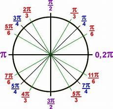 Pi Angle Chart The Clock Uses 12 00 As 0 Degrees Or 2 Pi Or 360 Degrees