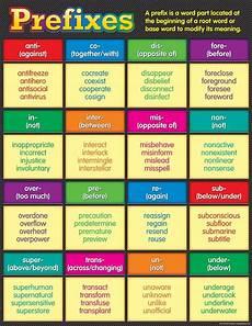 Affixes Chart Prefixes Chart English Grammar Learn English Grammar