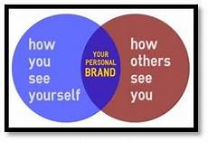 Your Personal Brand Define Yourself Archives The Next Phase Blogthe Next