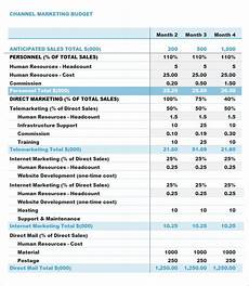 Marketing Spreadsheet Template Marketing Budget Template 30 Free Word Excel Pdf