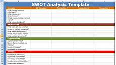 swot analysis excel template swot analysis excel template free excel spreadsheets and