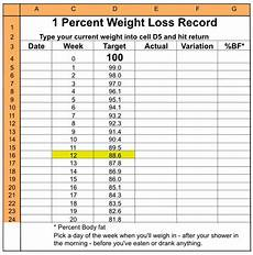 Group Weight Loss Spreadsheet Discover An Easy Way To Lose Weight By 1 Per Week