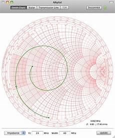 Battery Mhos Chart Smith Chart