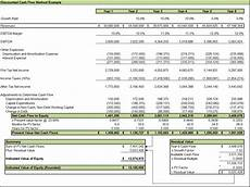 Discount Cash Flow Model The Income Approach To Valuation Discounted Cash Flow