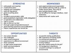 Strengths Of A Manager 10 Manager Swot Analysis Examples Pdf Word Examples