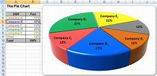 Create Pie Chart In Excel Excel 3 D Pie Charts Microsoft Excel 2007