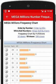 Results For Michigan Lottery For Android Apk Download