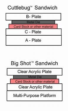 Cuttlebug Sandwich Chart My Craft Spot Metal Dies