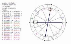 Brad Pitt Birth Chart Astropost Birth Chart And Brad Pitt