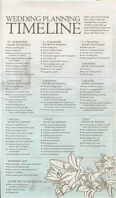 Wedding Plan Timeline Checklist Wedding Prep Julie Hanan Design