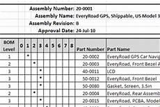 Example Bom Study Bill Of Materials Bom Examples Amp Samples