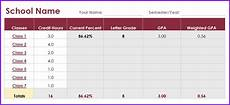 Gpa Calculator Excel Template Gpa Calculator Excel Templates Excel Spreadsheets