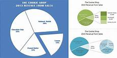How To Explode A Pie Chart In Excel 2013 Emphasize Chart Data With Exploding Pie Charts In Excel