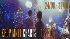 Kpop Chart Mnet Kpop Mnet Charts Top 30 24 08 30 08 Youtube