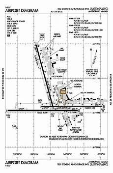Panc Charts Panc Aviation Impact Reform